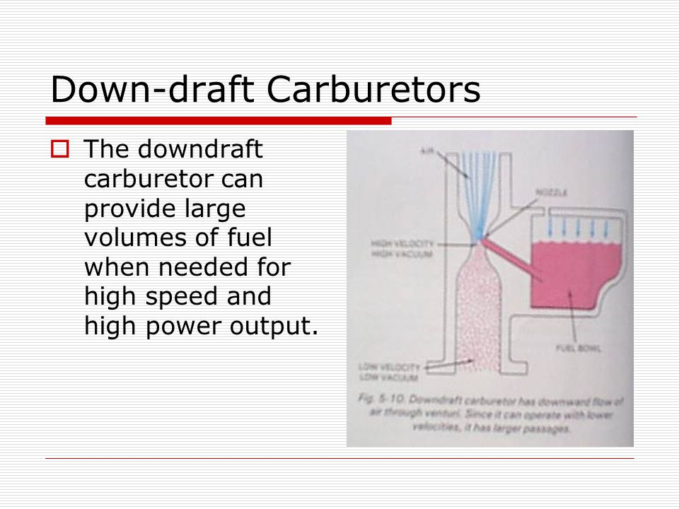 Down-draft Carburetors