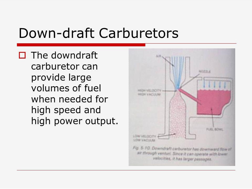 Down-draft Carburetors