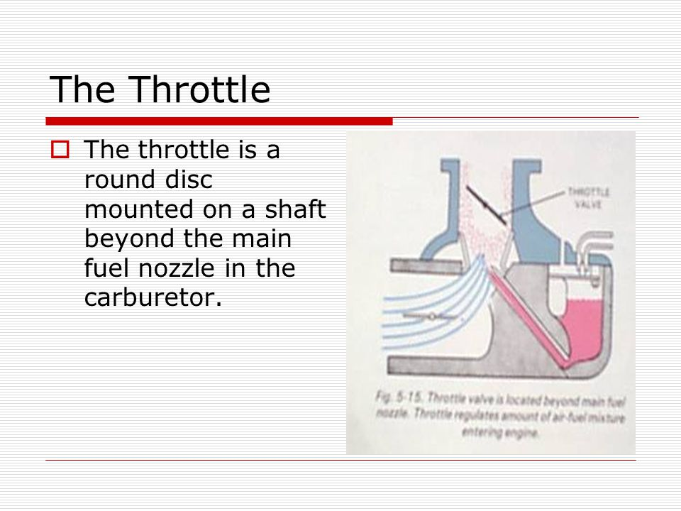 The Throttle The throttle is a round disc mounted on a shaft beyond the main fuel nozzle in the carburetor.
