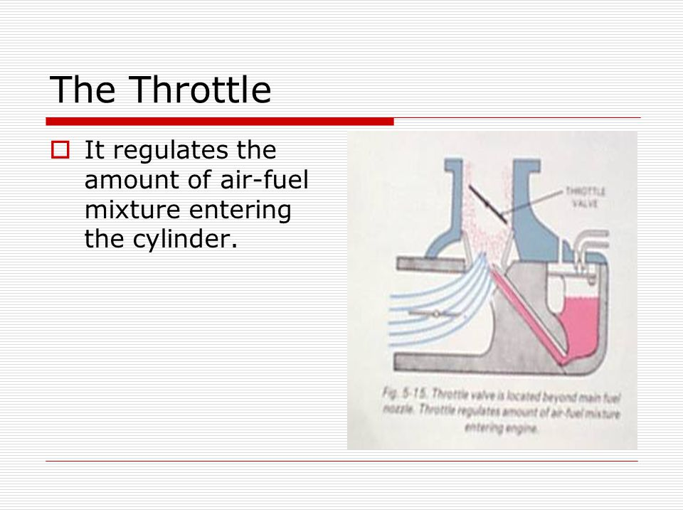 The Throttle It regulates the amount of air-fuel mixture entering the cylinder.