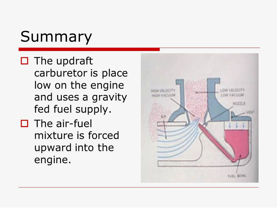 Summary The updraft carburetor is place low on the engine and uses a gravity fed fuel supply.