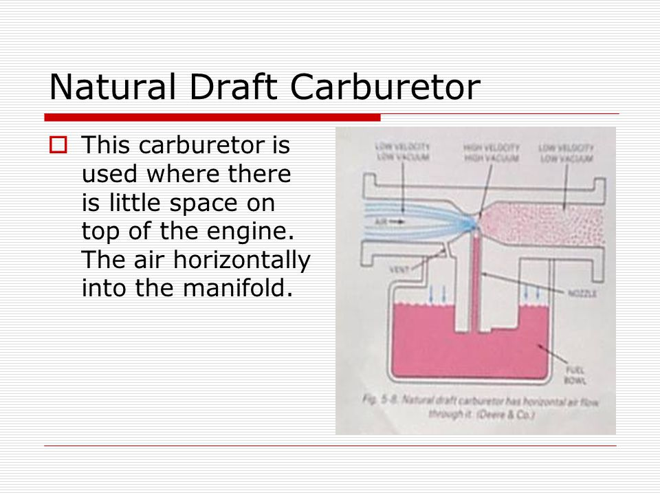 Natural Draft Carburetor