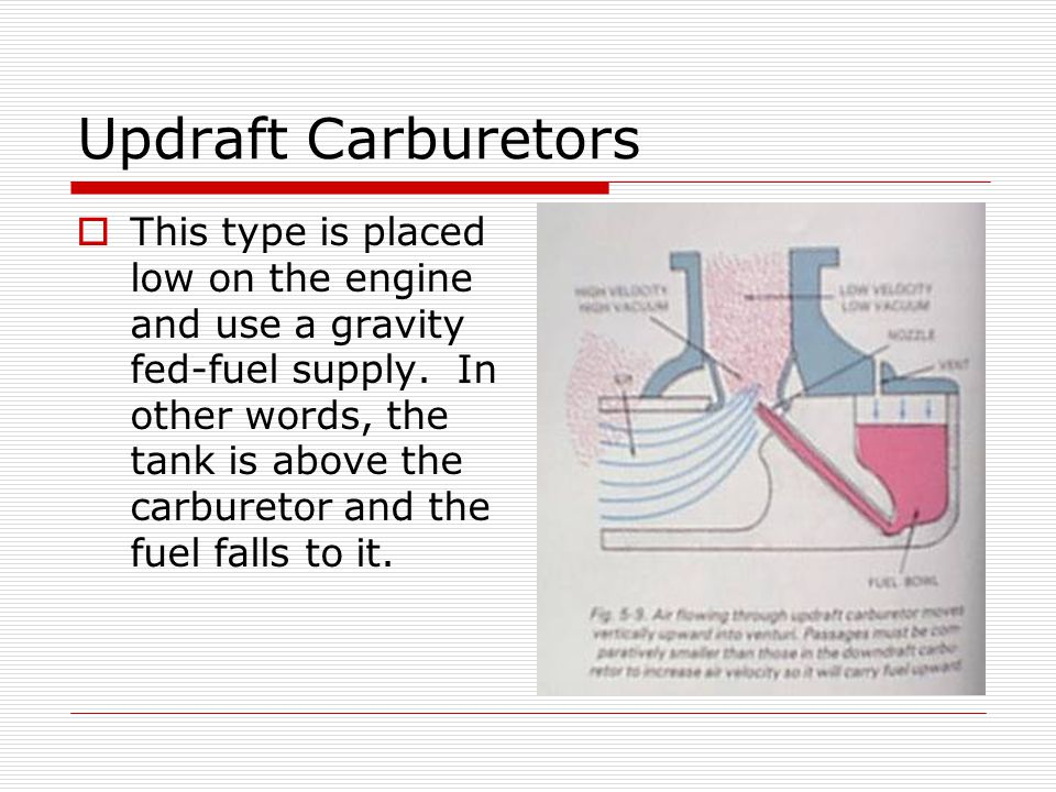 Updraft Carburetors