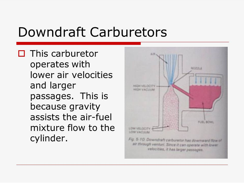 Downdraft Carburetors