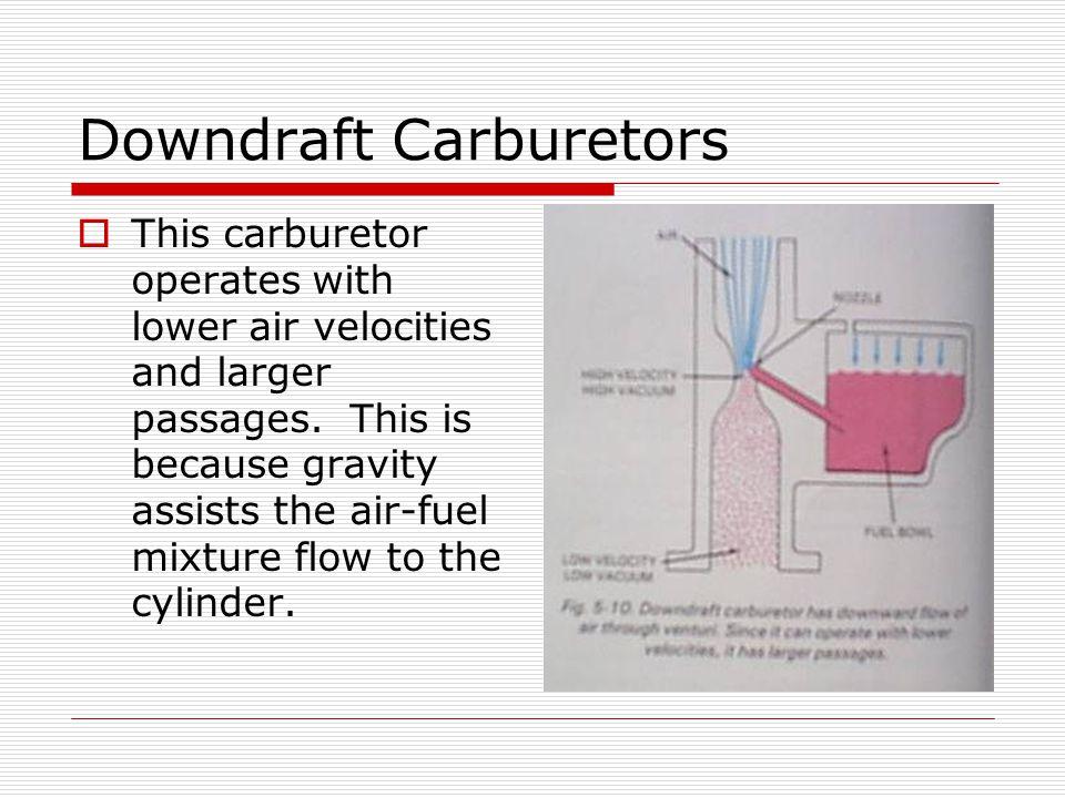 Downdraft Carburetors