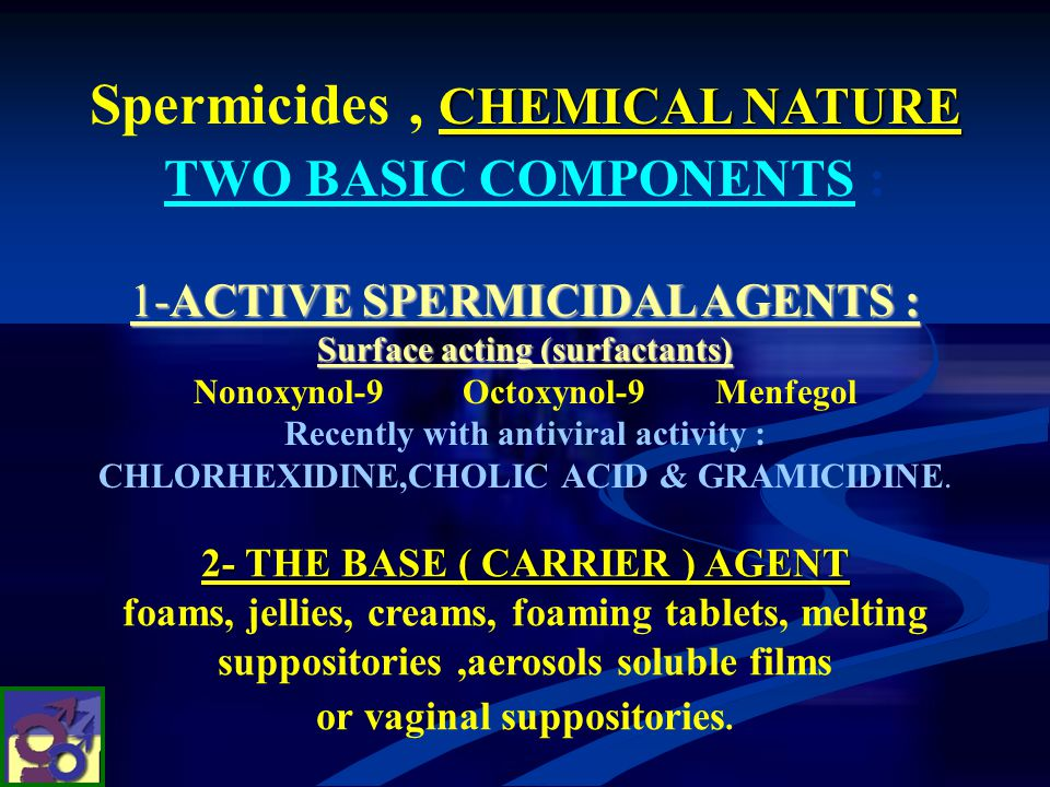 Spermicides , CHEMICAL NATURE