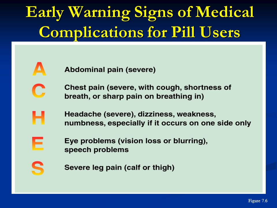 Early Warning Signs of Medical Complications for Pill Users