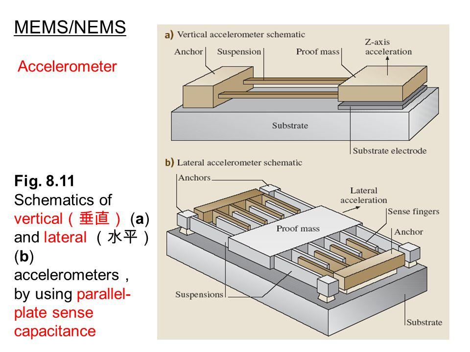 MEMS/NEMS Accelerometer