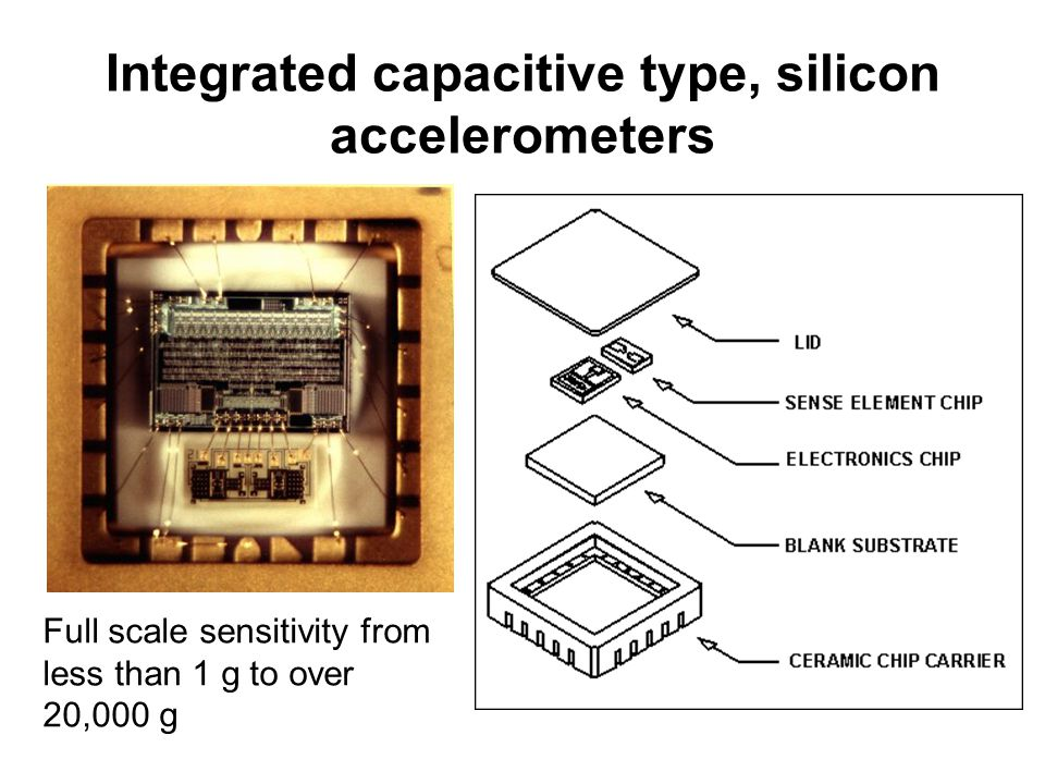 Integrated capacitive type, silicon accelerometers