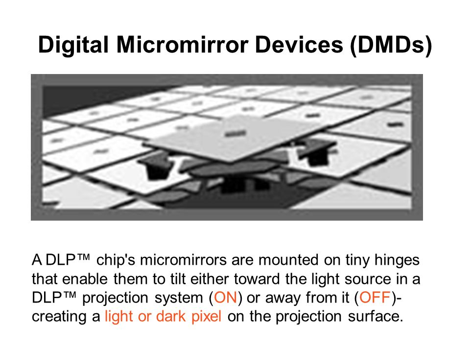 Digital Micromirror Devices (DMDs)