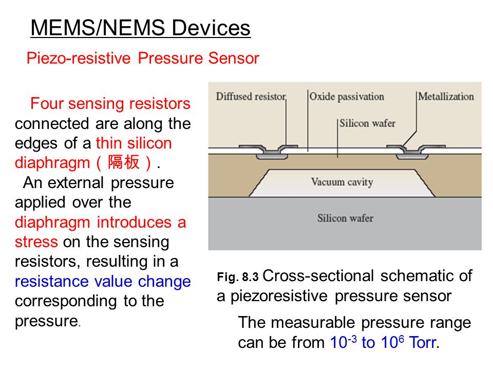 MEMS/NEMS Devices Piezo-resistive Pressure Sensor
