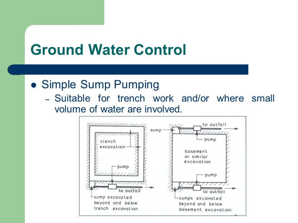 Ground Water Control Simple Sump Pumping