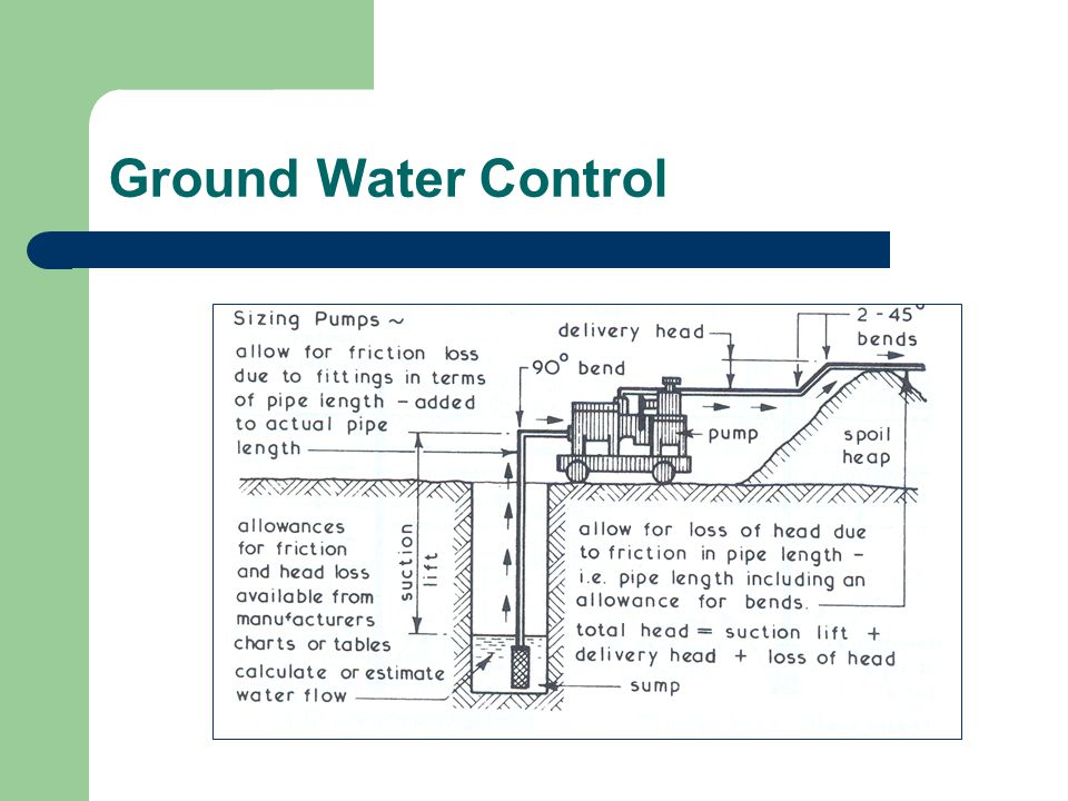 Ground Water Control