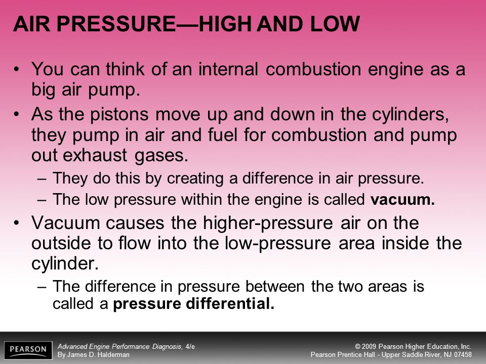 AIR PRESSURE—HIGH AND LOW