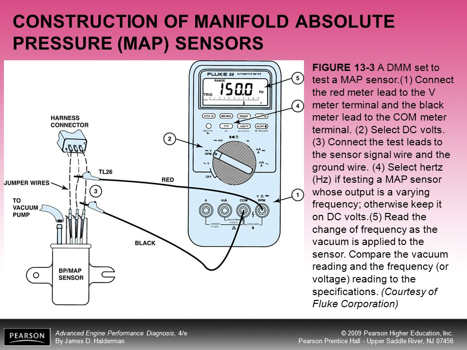 CONSTRUCTION OF MANIFOLD ABSOLUTE PRESSURE (MAP) SENSORS