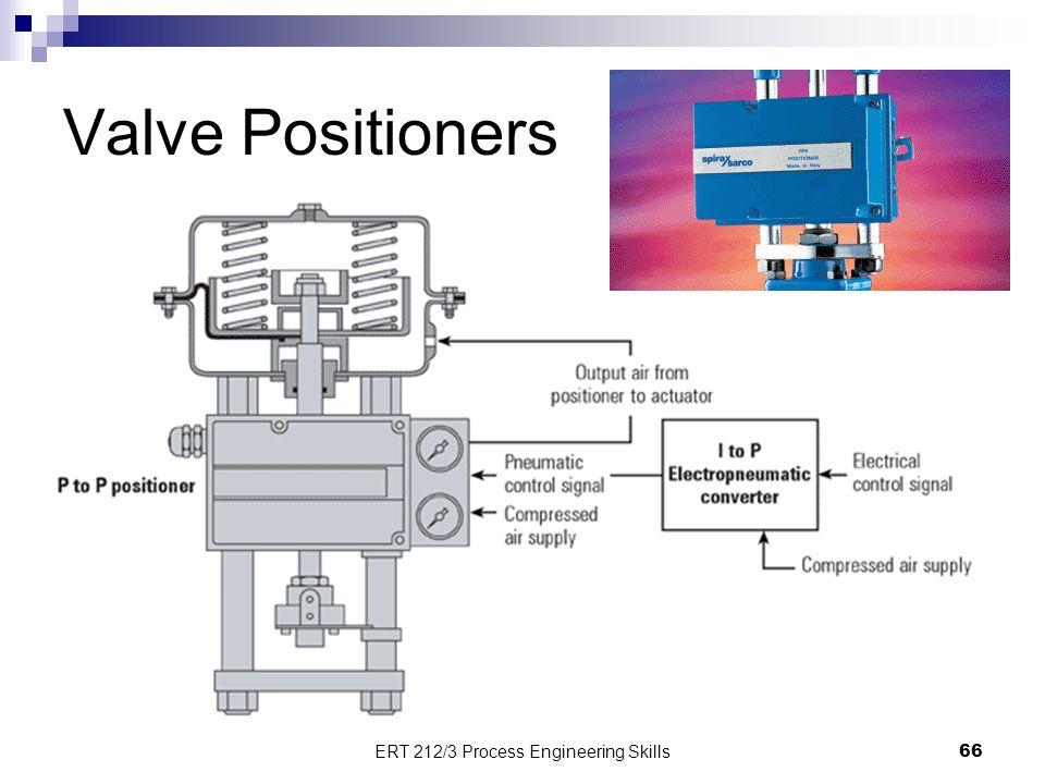 ERT 212/3 Process Engineering Skills