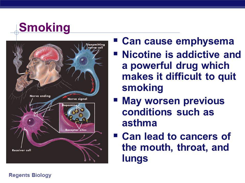 Smoking Can cause emphysema