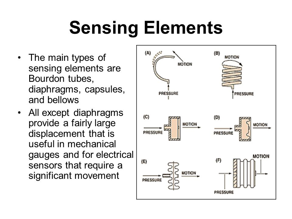 Sensing Elements The main types of sensing elements are Bourdon tubes, diaphragms, capsules, and bellows.