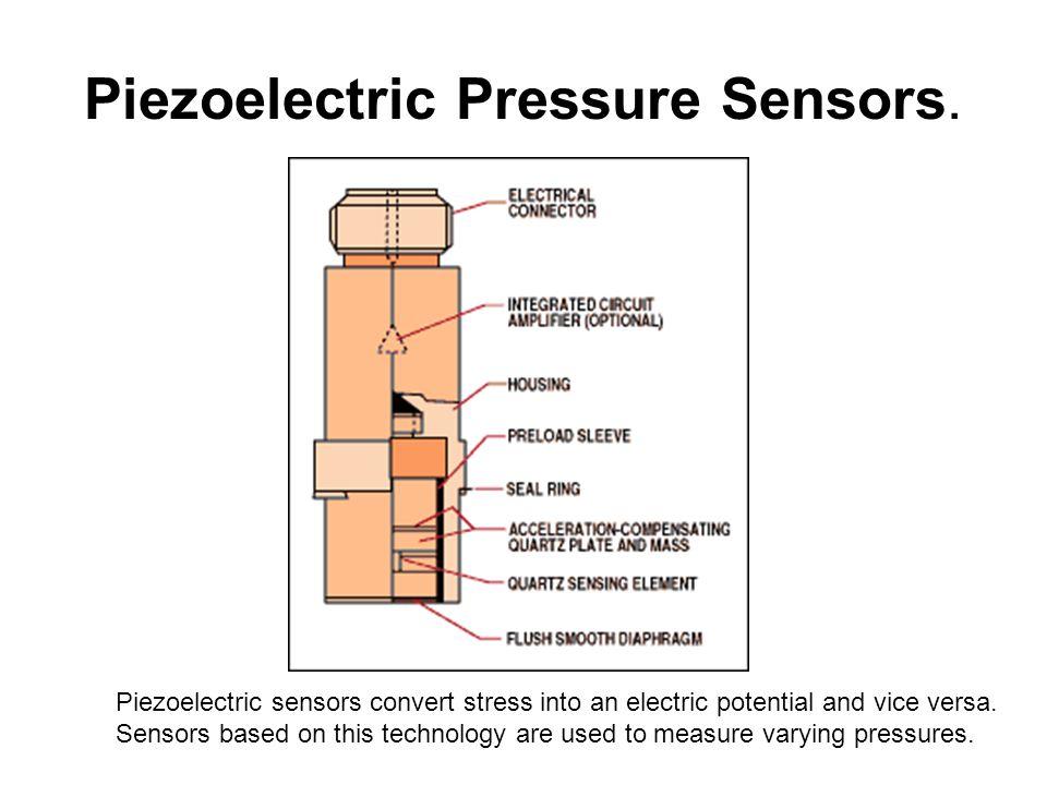 Piezoelectric Pressure Sensors.
