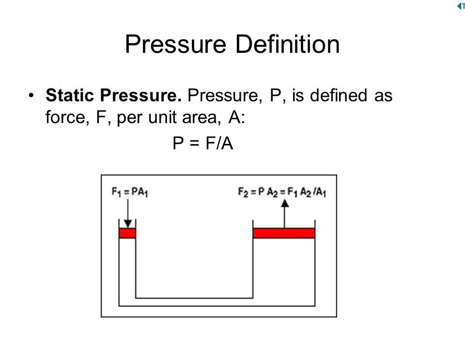 Pressure Definition Static Pressure.