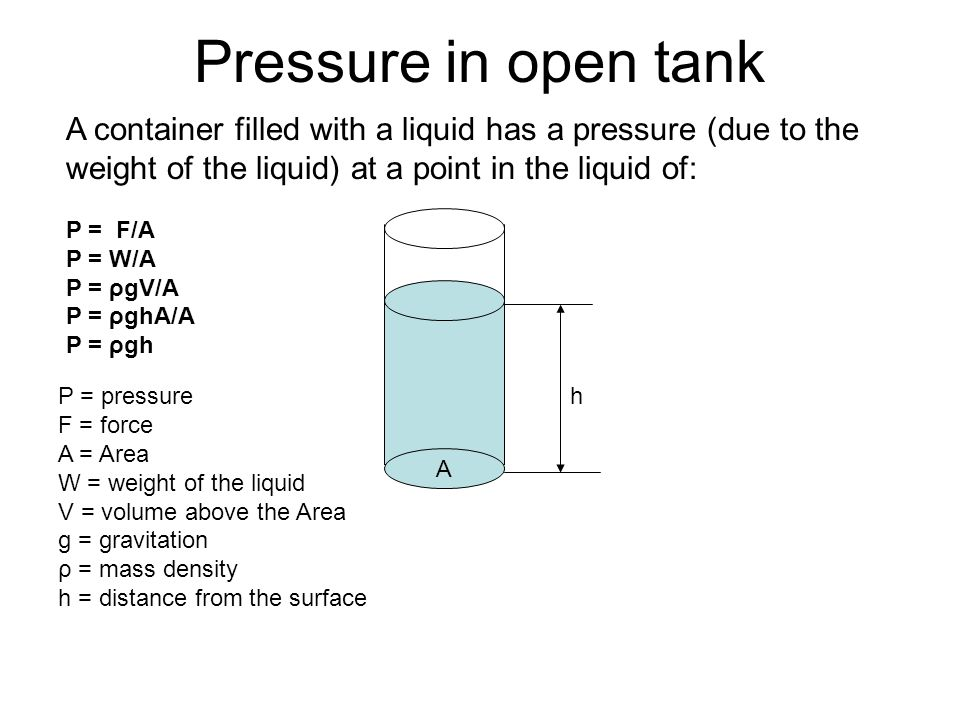 Pressure in open tank A container filled with a liquid has a pressure (due to the weight of the liquid) at a point in the liquid of: