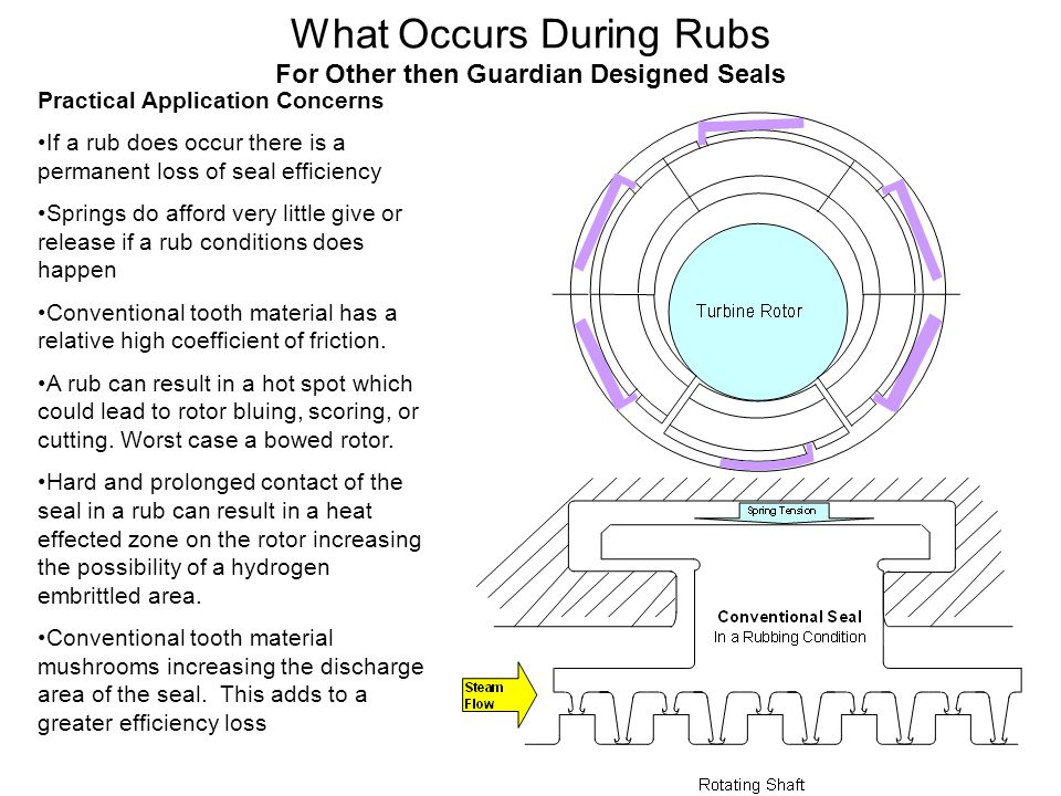 What Occurs During Rubs For Other then Guardian Designed Seals