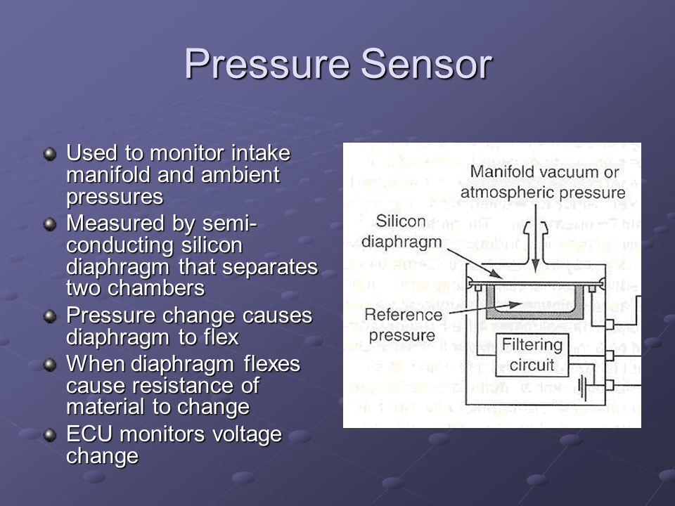 Pressure Sensor Used to monitor intake manifold and ambient pressures