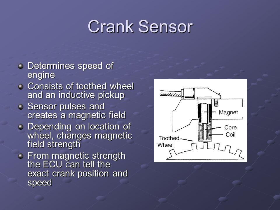 Crank Sensor Determines speed of engine