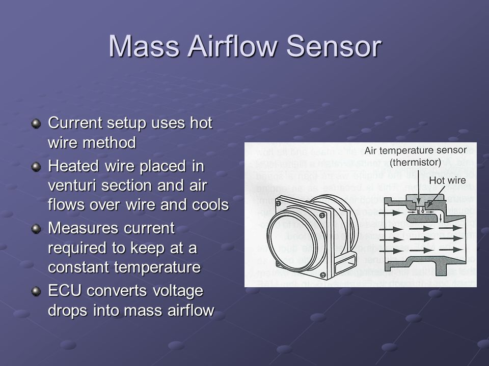 Mass Airflow Sensor Current setup uses hot wire method