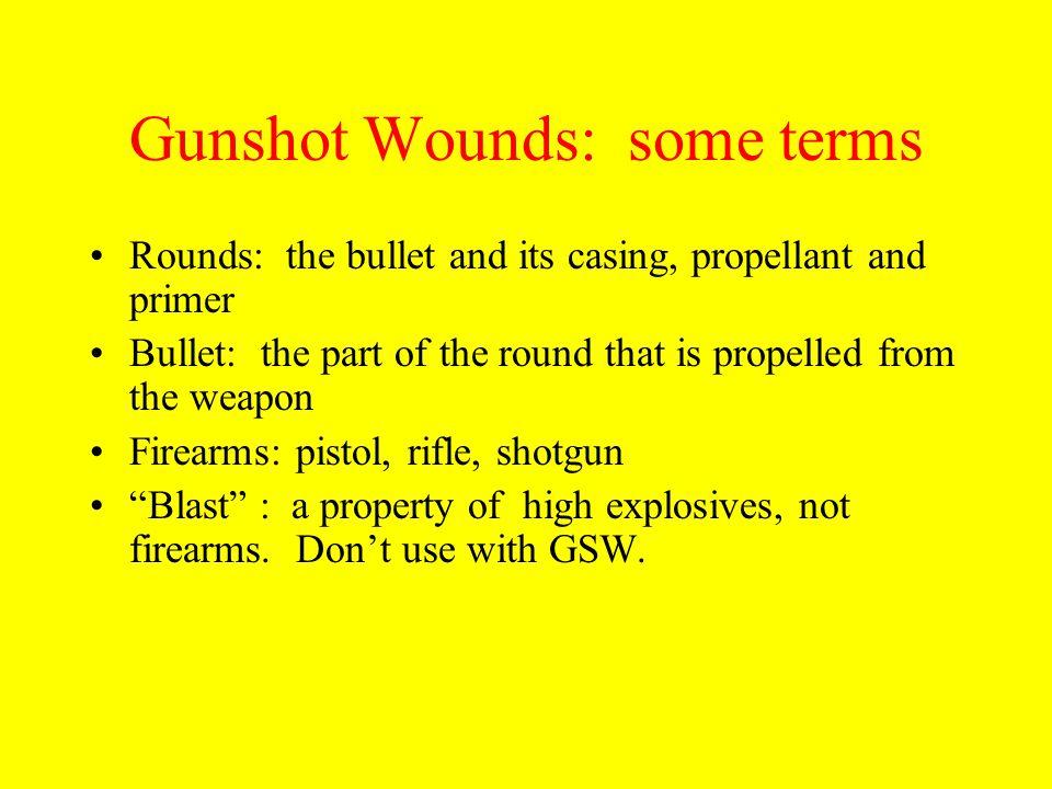 Gunshot Wounds: some terms