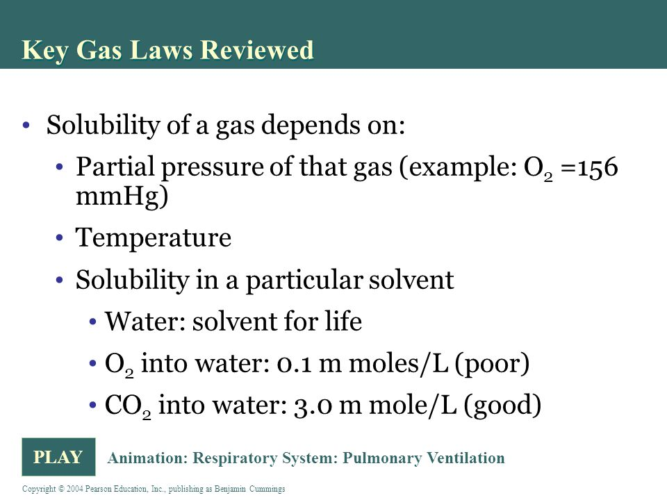 Key Gas Laws Reviewed Solubility of a gas depends on: