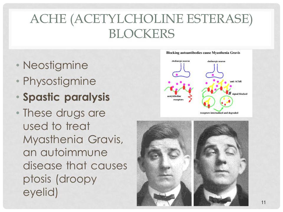 AchE (acetylcholine esterase) Blockers