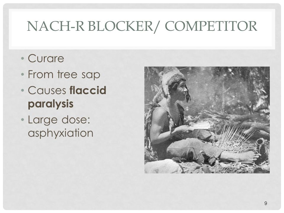 nACH-R blocker/ competitor