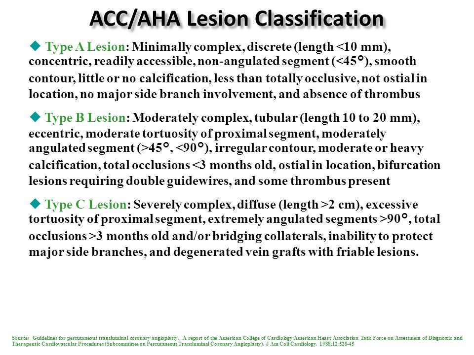 ACC/AHA Lesion Classification