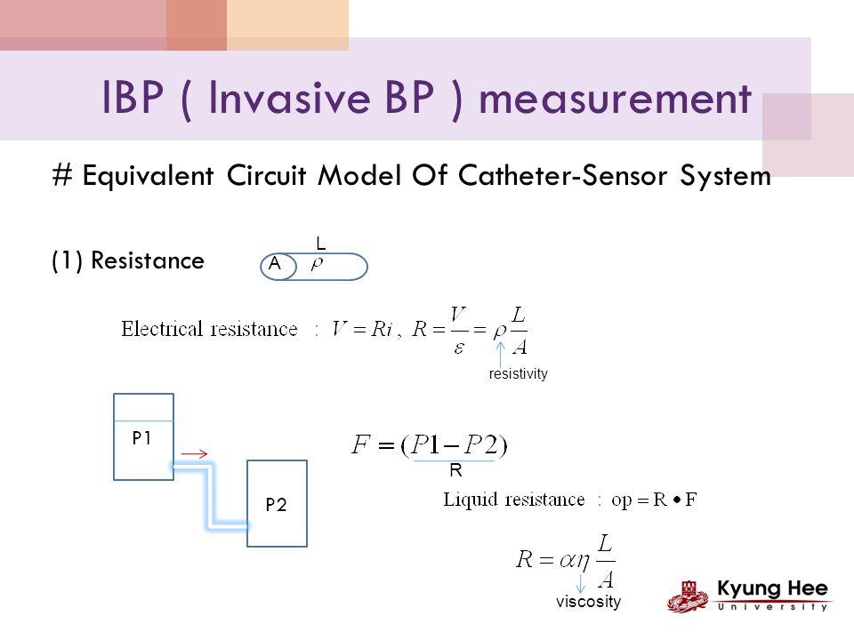 IBP ( Invasive BP ) measurement