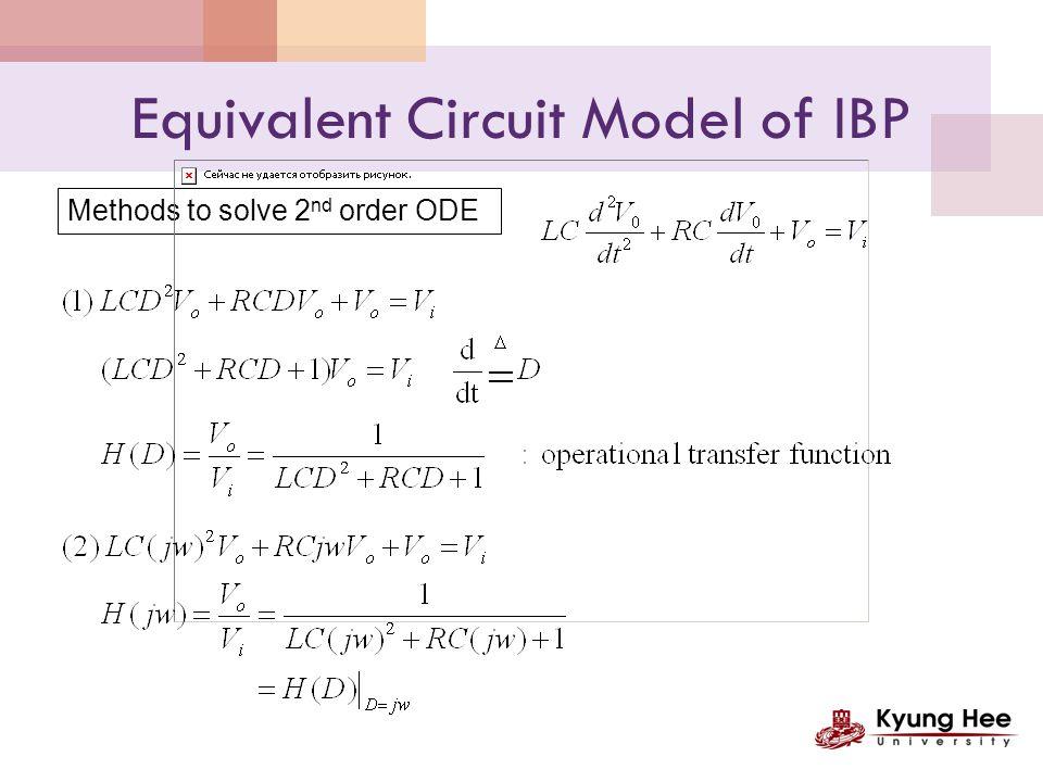 Equivalent Circuit Model of IBP