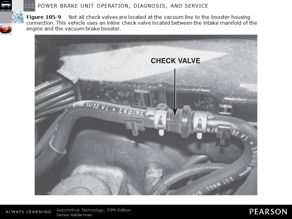 Figure 105-9 Not all check valves are located at the vacuum line to the booster housing connection. This vehicle uses an inline check valve located between the intake manifold of the engine and the vacuum brake booster.