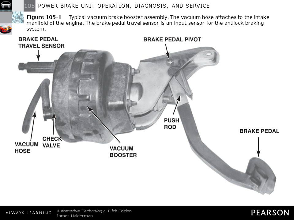 Figure 105-1 Typical vacuum brake booster assembly