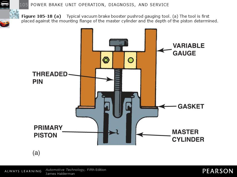 Figure 105-18 (a) Typical vacuum brake booster pushrod gauging tool