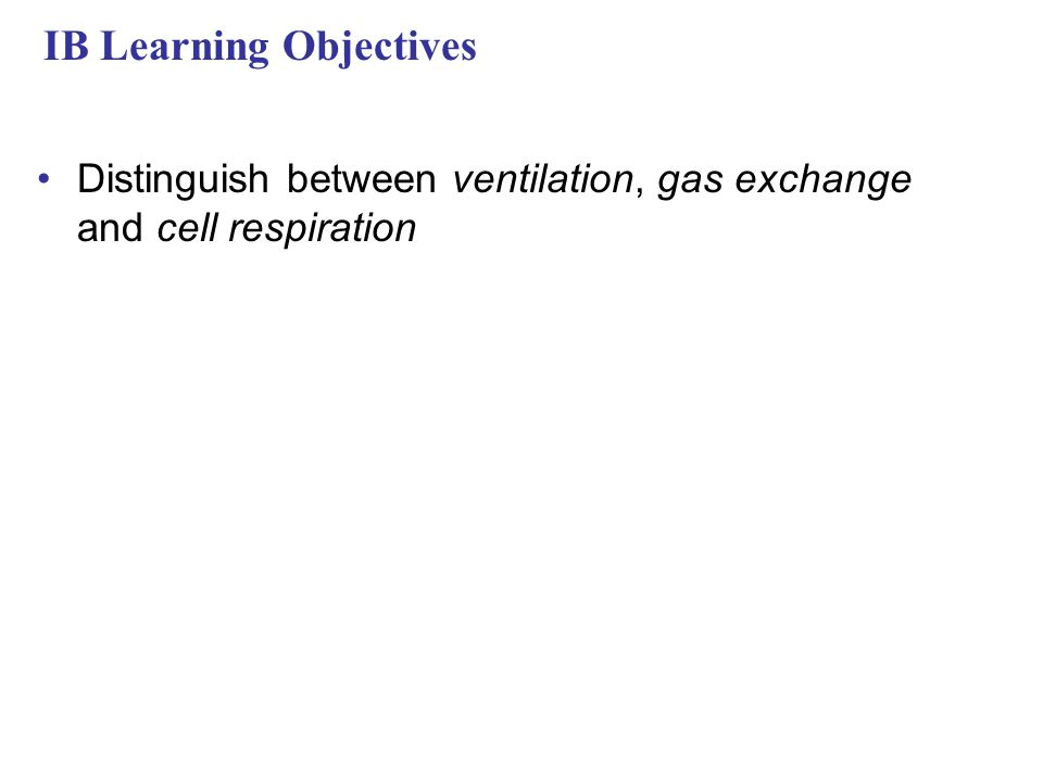IB Learning Objectives