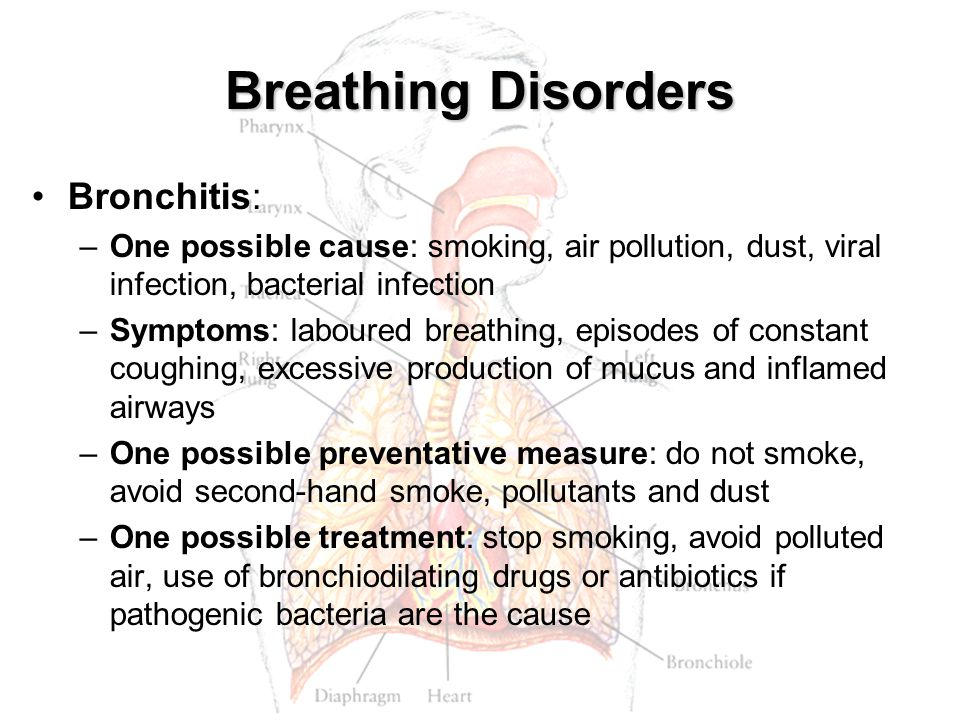 Breathing Disorders Bronchitis: