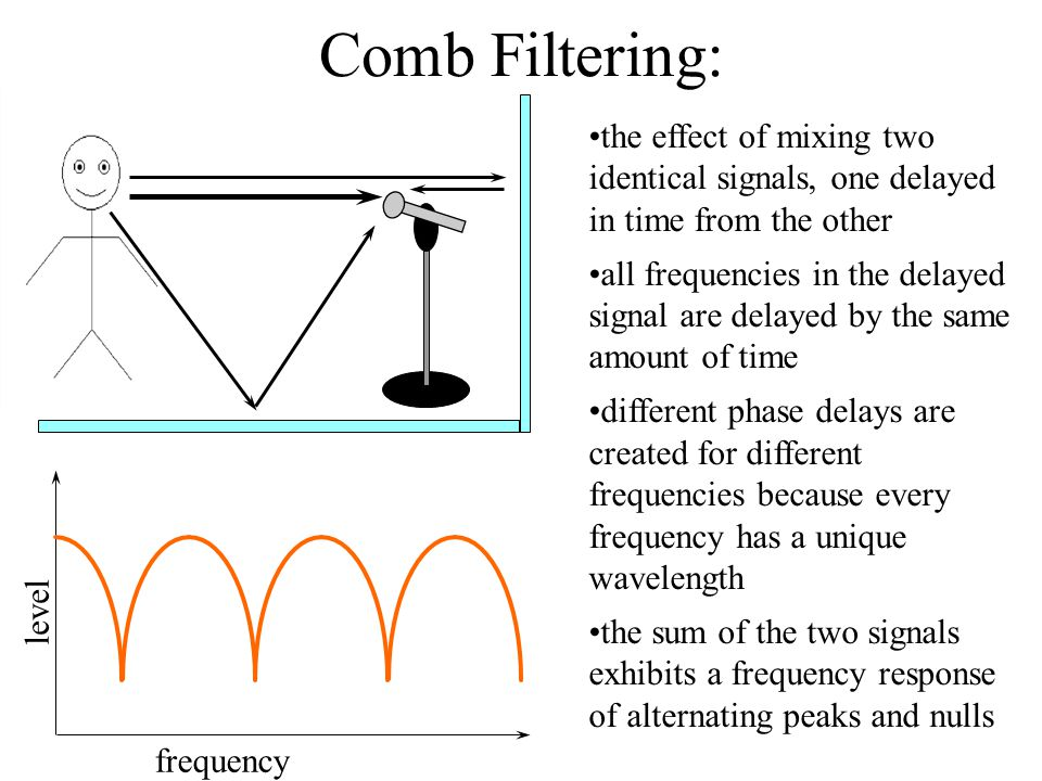 mic techniques.ppt 4/14/2017. Comb Filtering: the effect of mixing two identical signals, one delayed in time from the other.