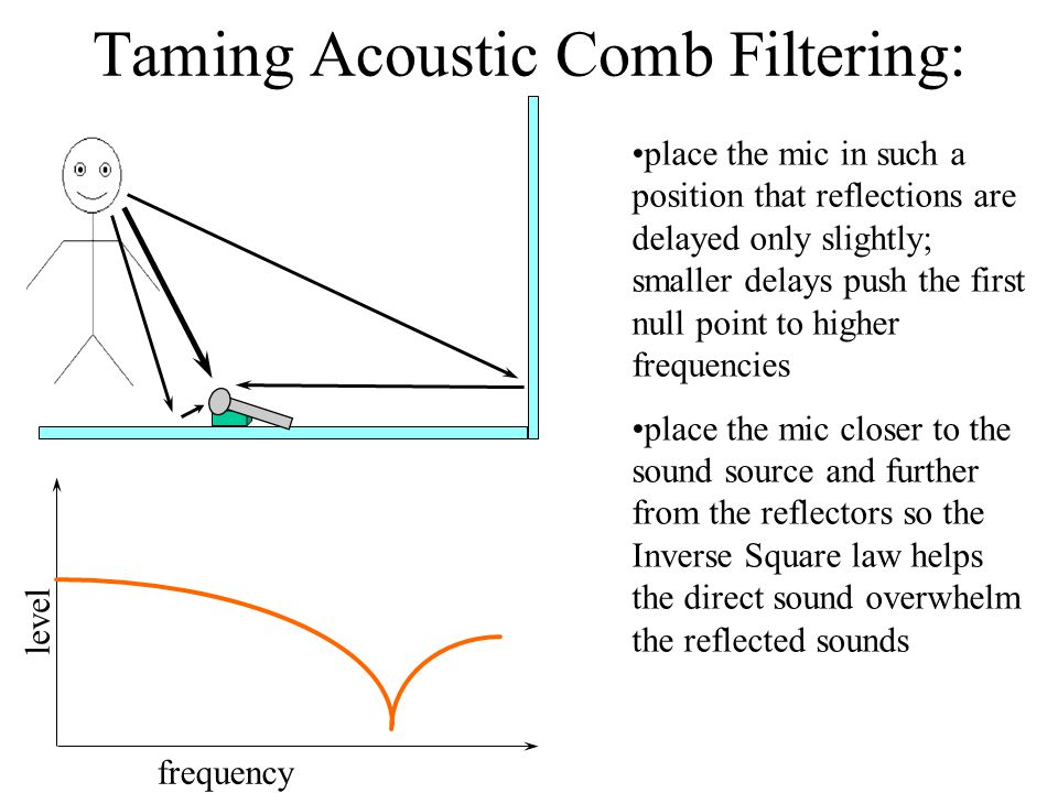 Taming Acoustic Comb Filtering: