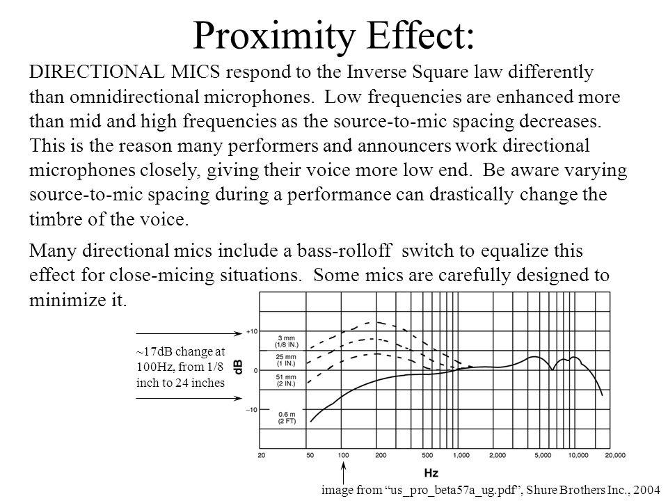 Proximity Effect: