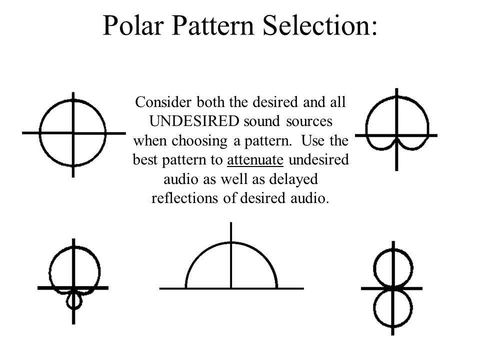 Polar Pattern Selection: