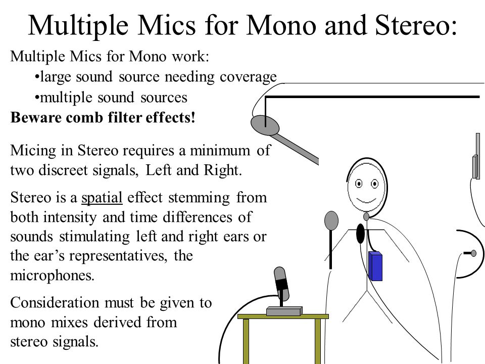 Multiple Mics for Mono and Stereo: