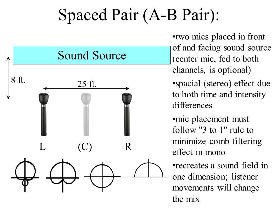 Spaced Pair (A-B Pair):