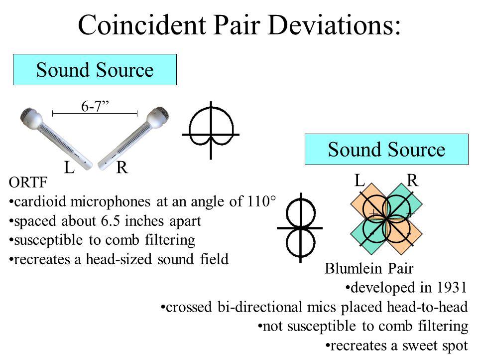 Coincident Pair Deviations: