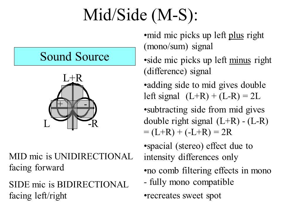 Mid/Side (M-S): Sound Source L+R L -R