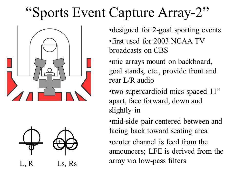 Sports Event Capture Array-2